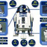 デアゴスティーニ「週刊 スター・ウォーズ R2-D2」、1月4日より全国発売決定!