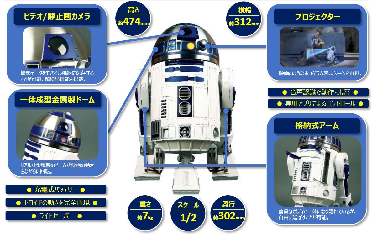 デアゴスティーニ 週刊 スター ウォーズ R2 D2 1月4日より全国