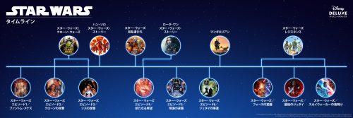 SW_Timeline_Japanese_L